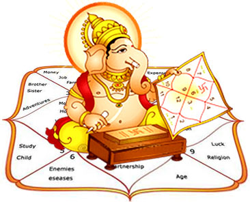 Ganesh ji with horoscope