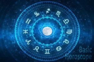 Online Horoscope Comparison, Kundali Milan | Future Point
